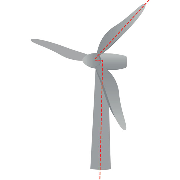 Wind turbine grounding